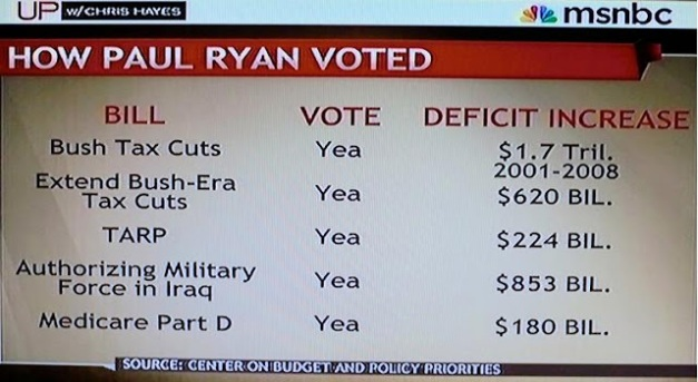 paul-ryan-votes